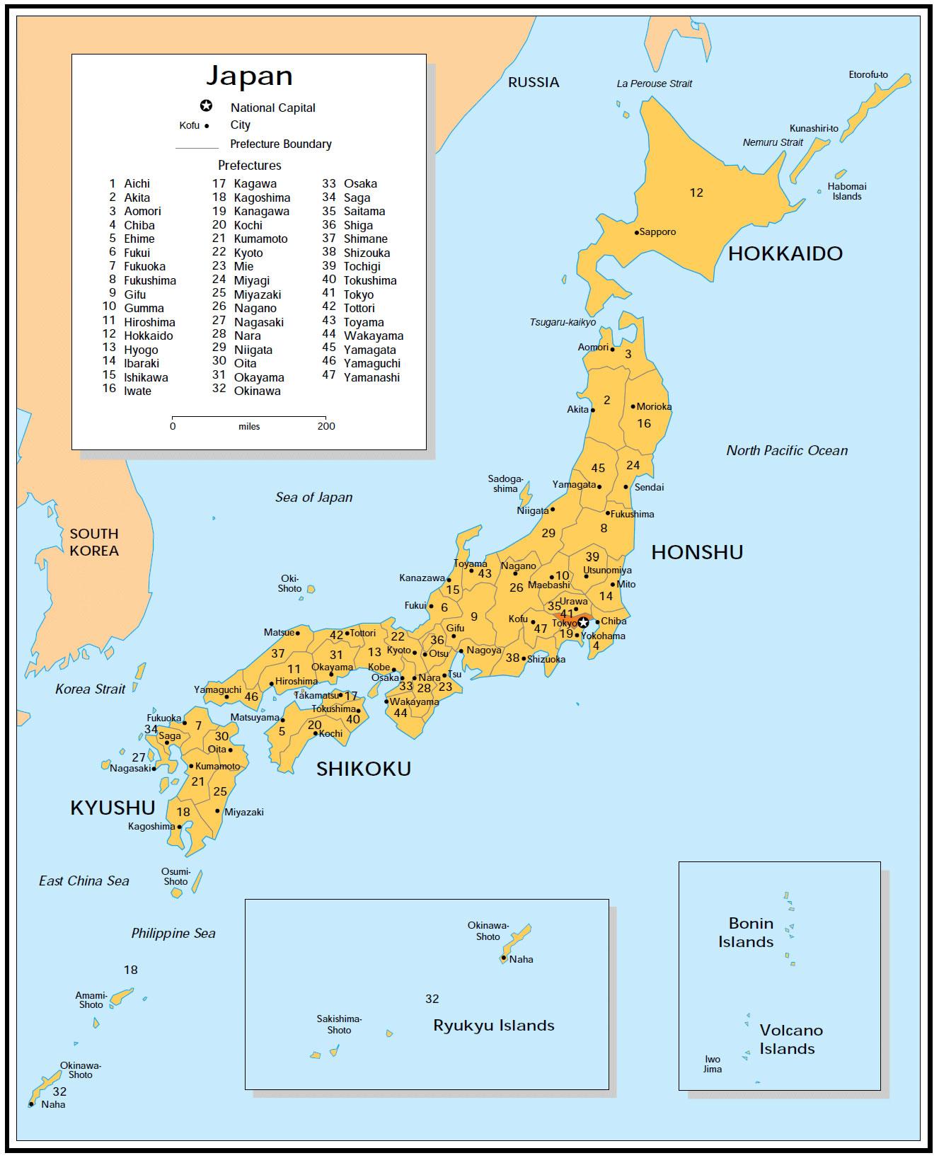 Ville Du Japon  Lettres